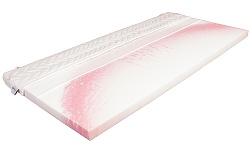 Toppery - krycí matrace a chrániče