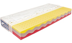 Antibakteriální matrace