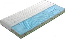 Levné pěnové a sendvičové matrace