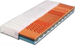 Matrace s paměťovou visco pěnou